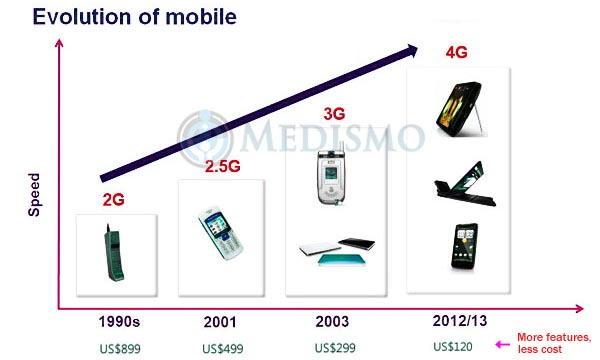 mobile-mr-reporting-pharma-crm