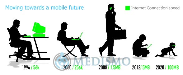 mobile-sales-force